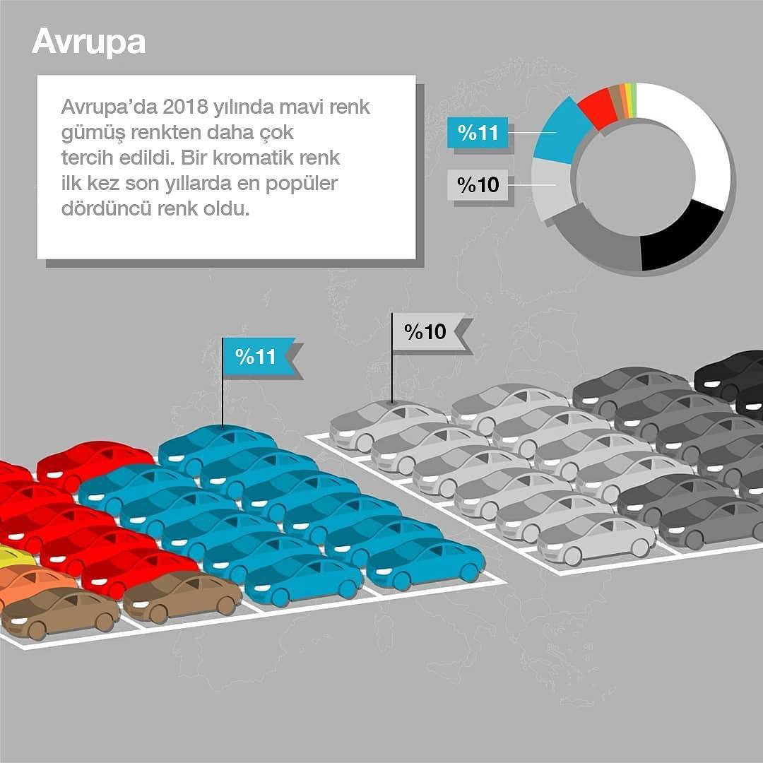 BASF, 2018 otomotiv renklerinin dağılımını analiz etti