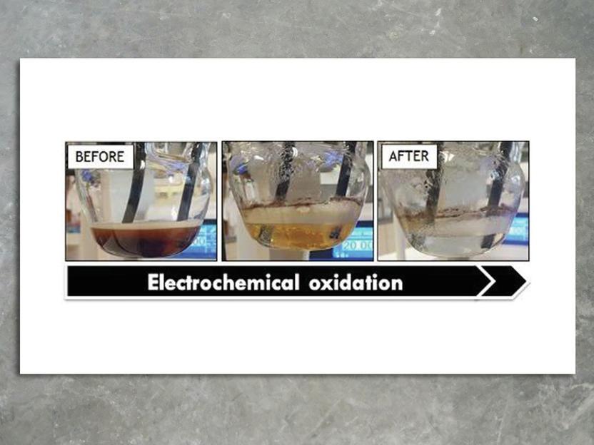 Endüstriyel atık suların arıtılmasında elektrokimyasal süreç