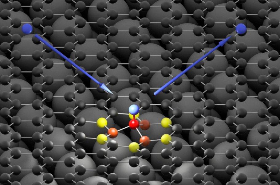 Hidrojen, 10 Femtosaniyede Grafene Bağlanıyor