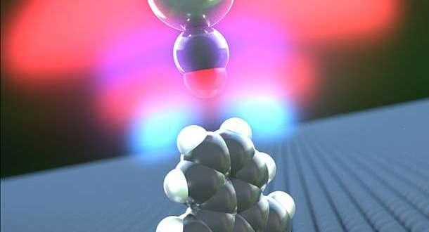 Hidrojen Bağları, İlk Kez Doğrudan Tespit Edilebildi.