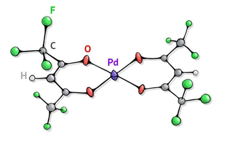 Kimyagerler, Vinil Sülfit Reaksiyonunu 10 Kat Hızlandırmayı Başardı