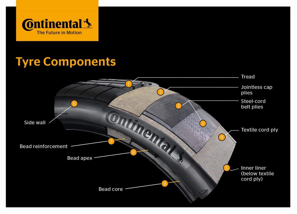 Kordsa, Continental İle Birlikte Sürdürülebilir Lastik Formülü Geliştiriyor