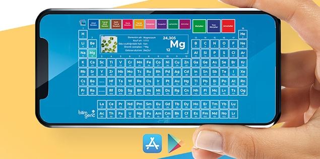 TÜBİTAK Bilim Genç dergisi, Birleşmiş Milletler'in 2019'u Uluslararası Periyodik Tablo Yılı ilan etmesini etkileşimli mobil uygulaması ile kutluyor.